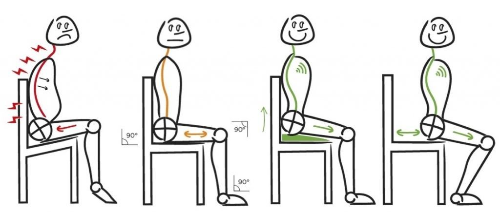 Correct your sitting posture-The Do's and Don'ts! by Dr