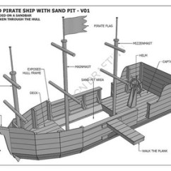 Parts Of A Pirate Ship Diagram 1971 Honda Cb450 Wiring Schematic From Pit To Sandpit Part 3 Long Live Outdoor Play