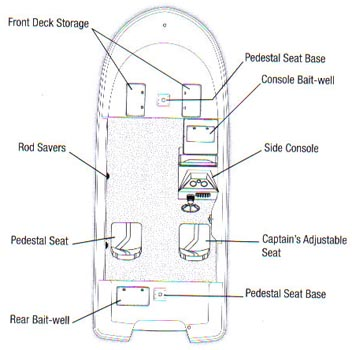 Pontoon Boat Wiring Diagram, Pontoon, Free Engine Image