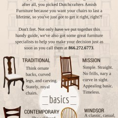Dining Chair Styles Chart Restaurant Chairs Free Shipping Guide To Choosing The Perfect Room Timber Table Dutchcrafters Ultimate Style