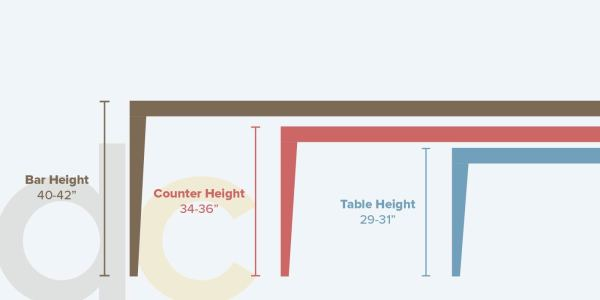 Table Heights