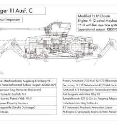 maybach engine diagram [ 1280 x 927 Pixel ]