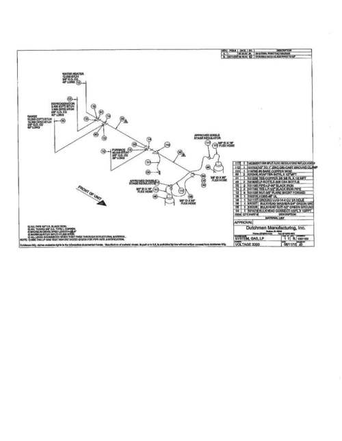 small resolution of voltage 3200 schematics dutchmen owners american hauler wiring diagram this image has been resized click this