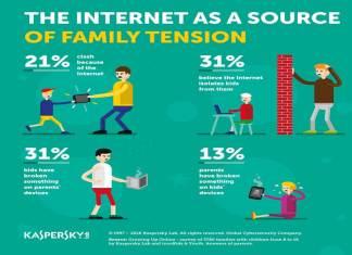 Internet zorgt voor spanning in het gezin