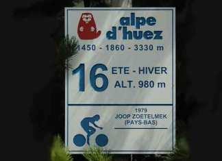 Alle Nederlandse etappewinnaars in de Tour de France