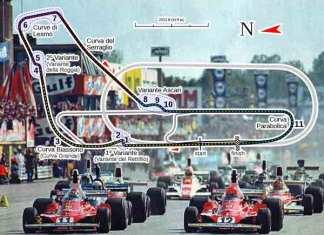 Alle winnaars Formule 1 Grand Prix van Italië