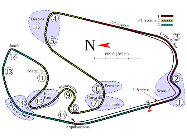 Interlagos of Autódromo José Carlos Pace