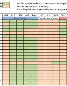 Availability chart also timiznceptzmusic rh