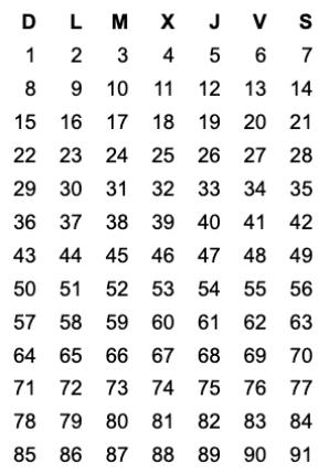 En el calendario perpetuo de Asimov, todas las estaciones son iguales. Cada estación tiene 91 días, empezando la semana en domingo. El primer día es domingo 1, el segundo lunes 2 etc. Así hasta llegar al sábado 91.