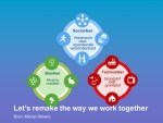 Nieuwe Business Modellen in tijden van Disruptie 3