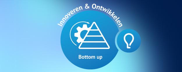 Innoveren&ontwikkelen_header