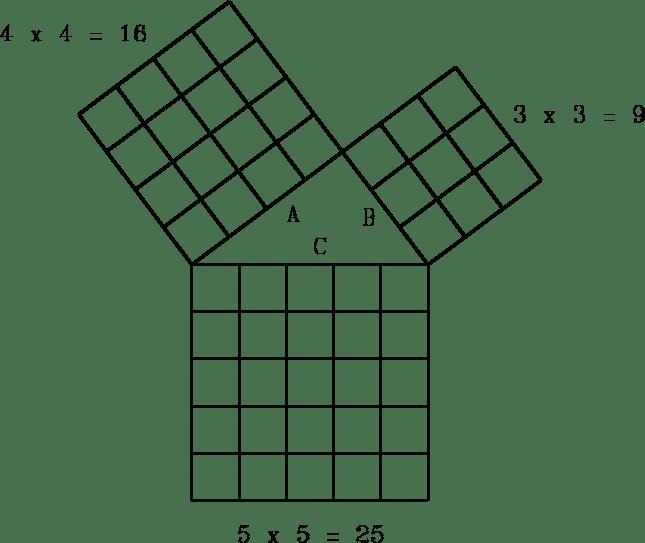 Geometry, Points, Lines, Segments & Rays