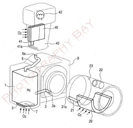 Canon files fuel cell dSLR patent