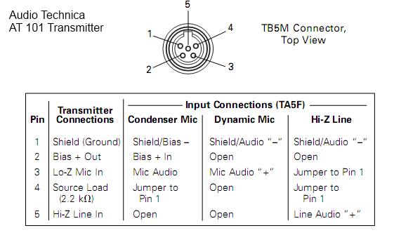 diagram 5 pin xlr wiring diagram full version hd quality