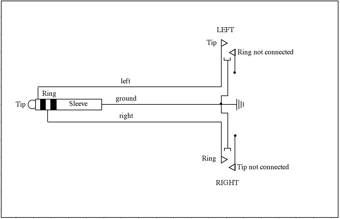 mono headphone wiring diagram dog parts mini stereo plug all data blog jack