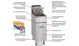 Imperial Range Restaurant Fryers, Ranges, Ovens and Accessories