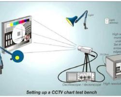 Kamera Testi Nasıl Yapılır? Kurulumu ve En İyi Sonuçlar İçin Öneriler