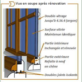 DV-Renov-Nantes-vue-en-coupe-apres-renovation-fenetre