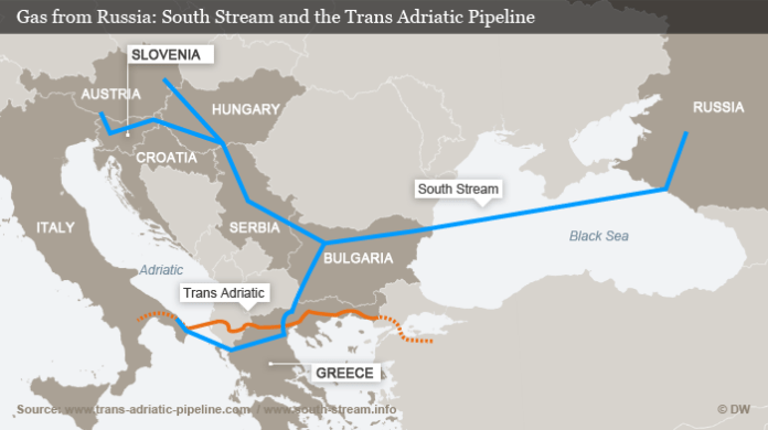 Serbia gives Green Light for expansion of Russia's Turkish Stream