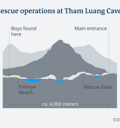 thailand cave rescue first boys rescued from trapped thailand boys trapped in cave diagram thailand boys trapped in cave diagram [ 1920 x 1741 Pixel ]