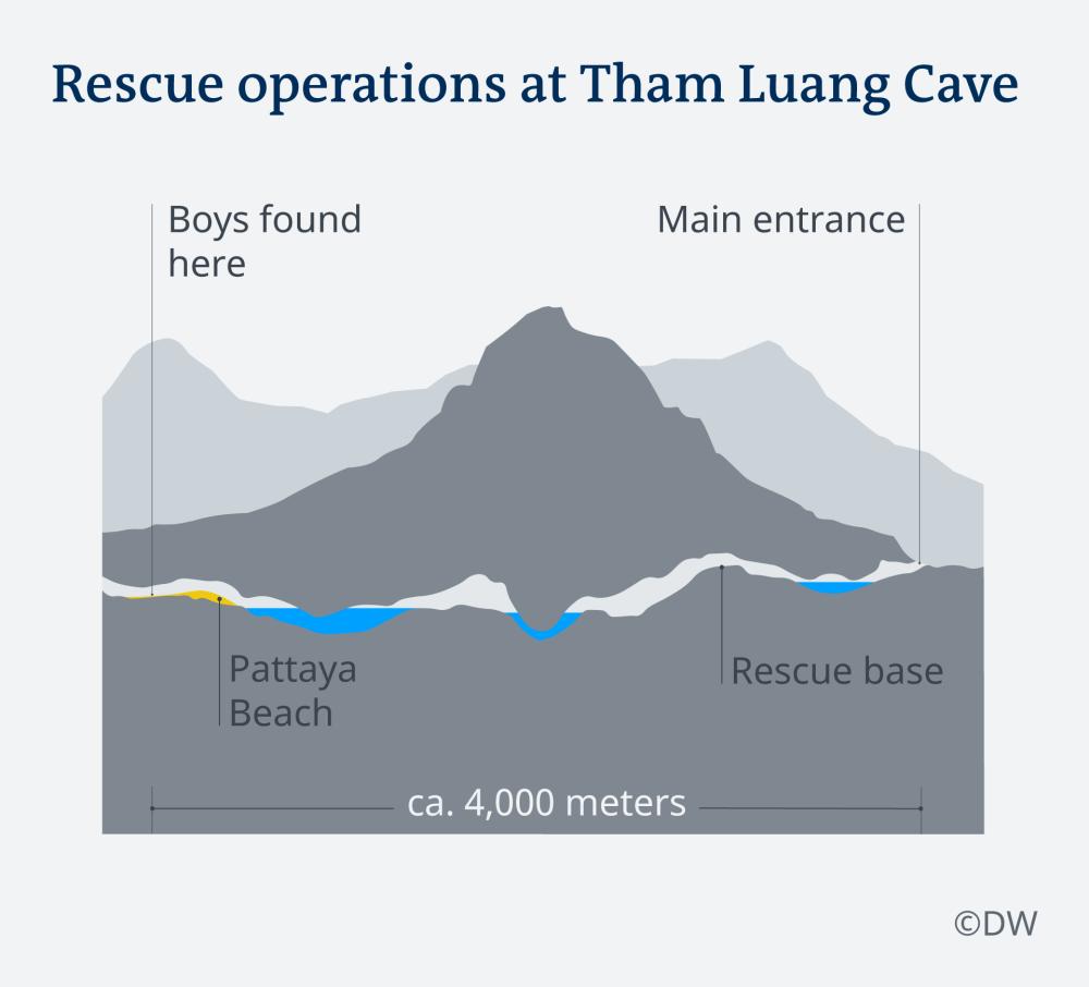 medium resolution of thailand cave rescue first boys rescued from trapped thailand boys trapped in cave diagram thailand boys trapped in cave diagram