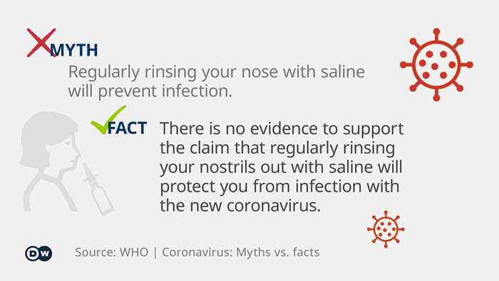 Coronavirus: How can I protect myself from infection? | Science ...