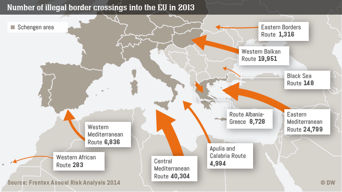 Illegal border crossings into the EU (Graphic: DW)