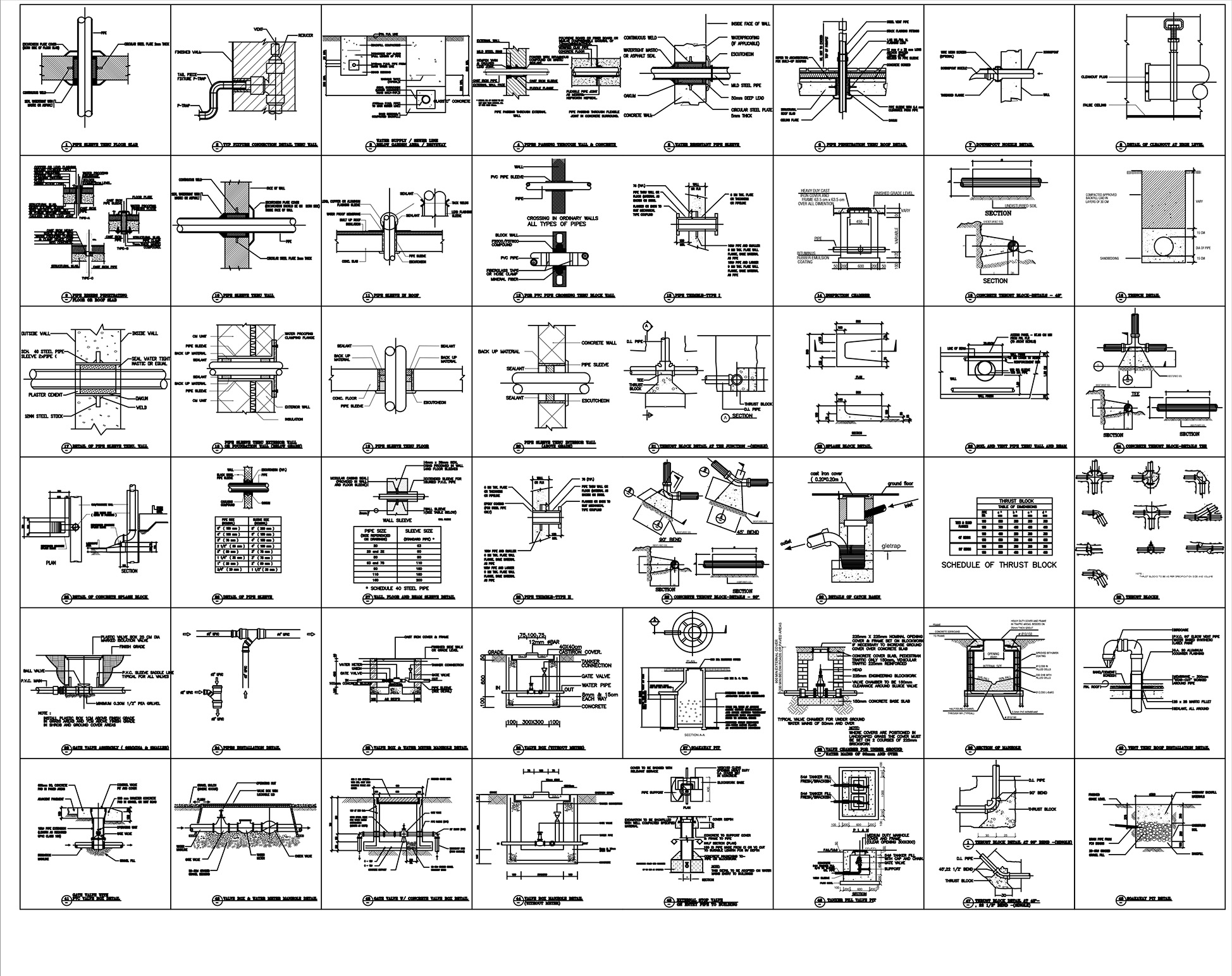 Plumbing Typical Details Part 01 Piping Layout Autocad 1