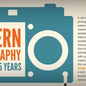 Infográfico celebra 175 anos da fotografia