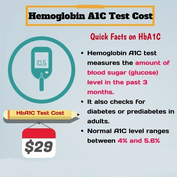 Get Lowest Hemoglobin A1c Test Cost at $29   Book Online Now