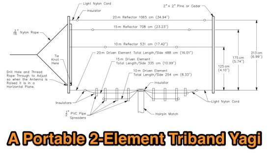 A tri-band 2 element portable Yagi