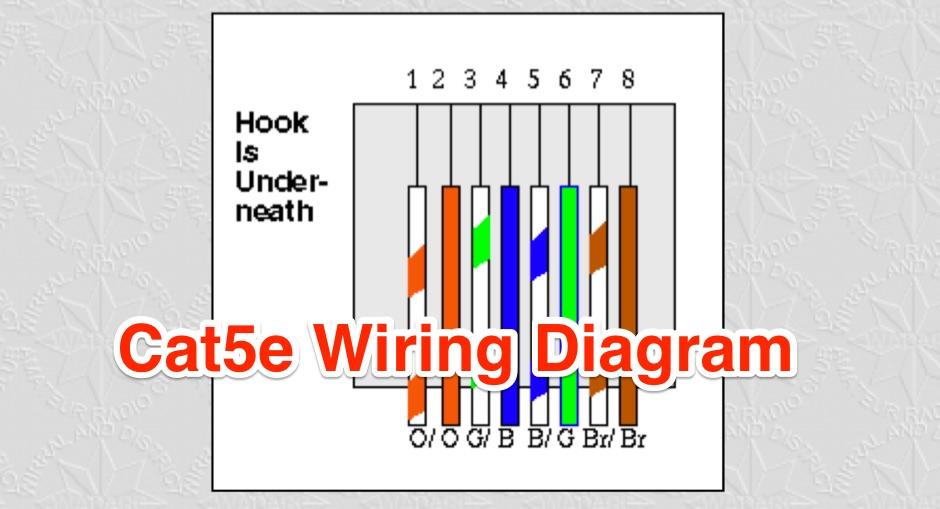 cat5 b wiring wiring diagram