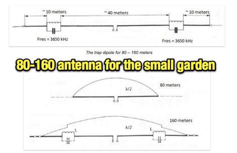 80-160 antenna for the small garden
