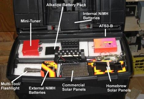 Emergency Go Kit - Resource Detail - The DXZone.com
