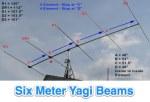 Six Meter Yagi Beam