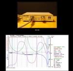 10M band RFD Resonant Feedline Dipole