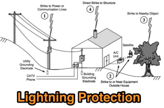 About Lightning Protection