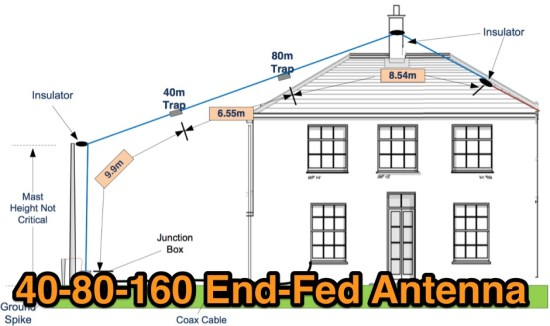 End-Fed antenna for 160-80-40 meters band