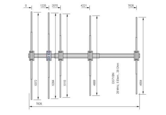 YBN 28-5w - 5 Elements Yagi for 28 MHz