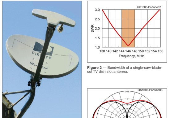 Dish antenna for 2 meters band
