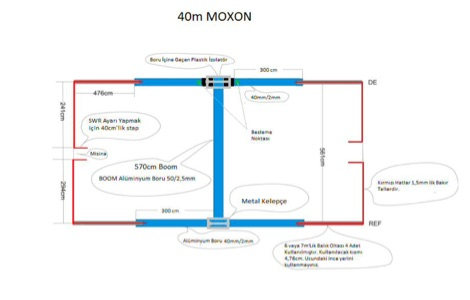 Moxon Antenna for 7 MHz