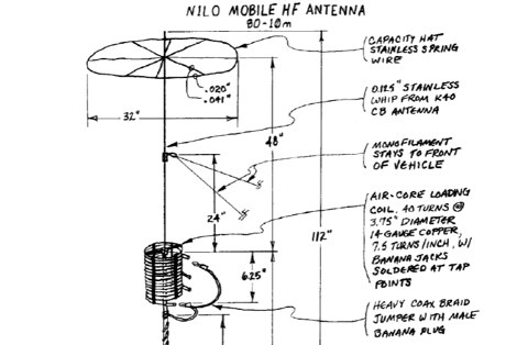 10-80 meters Mobile HF antenna