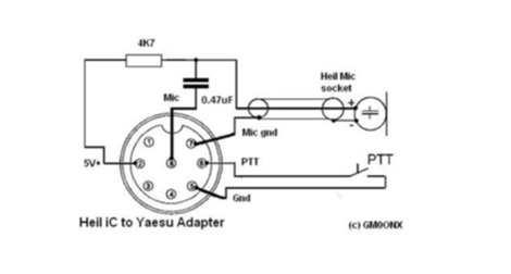 Yaesu Pin connectors : resource detail