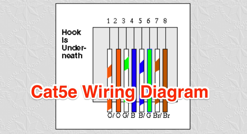 cat5e cable wiring diagram