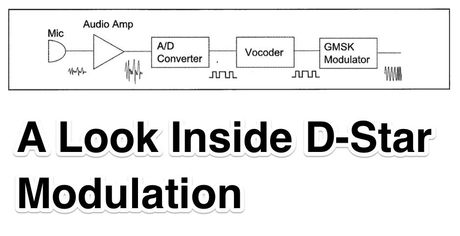 A Look inside D-STAR Modulation : resource detail