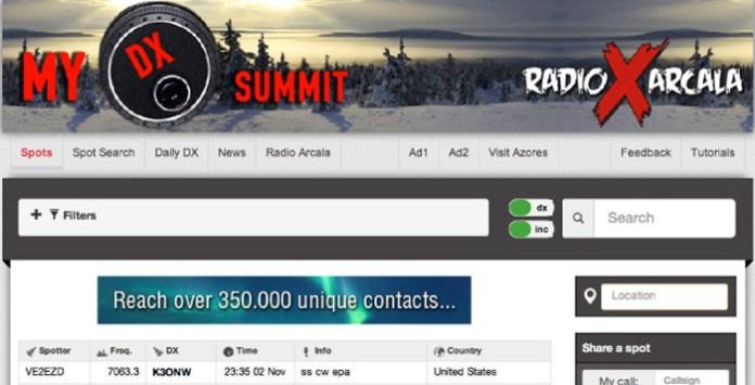 My DX Summit