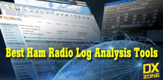 Best Log Analysis tools