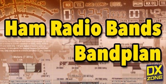 Amateur Radio Bands – Bandplan