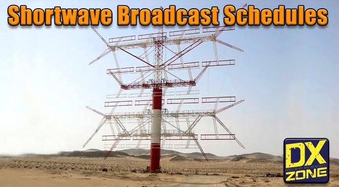 Best Shortwave Broadcasting Schedule Resources