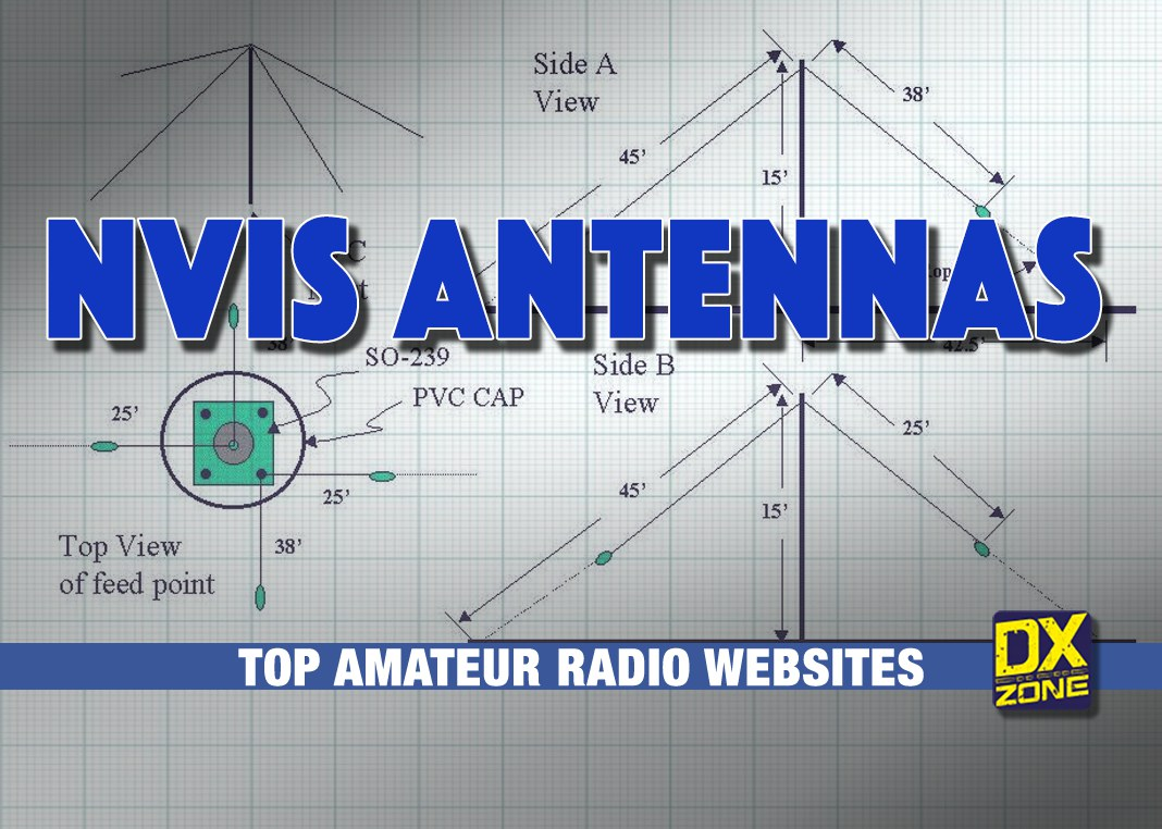 Top Amateur Radio Websites - Issue 1815